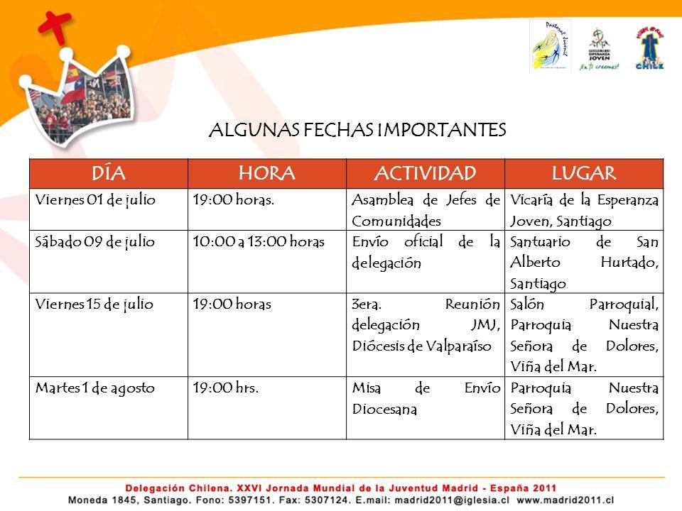 ALGUNAS FECHAS IMPORTANTES DÍAHORAACTIVIDADLUGAR Viernes 01 de julio19:00 horas. Asamblea de Jefes de Comunidades Vicaría de la Esperanza Joven, Santi