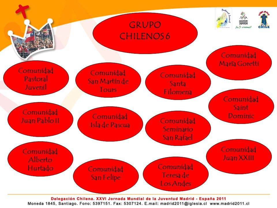 GRUPO CHILENOS 6 Comunidad Pastoral Juvenil Comunidad Alberto Hurtado Comunidad Teresa de Los Andes Comunidad Juan Pablo II Comunidad San Felipe Comun