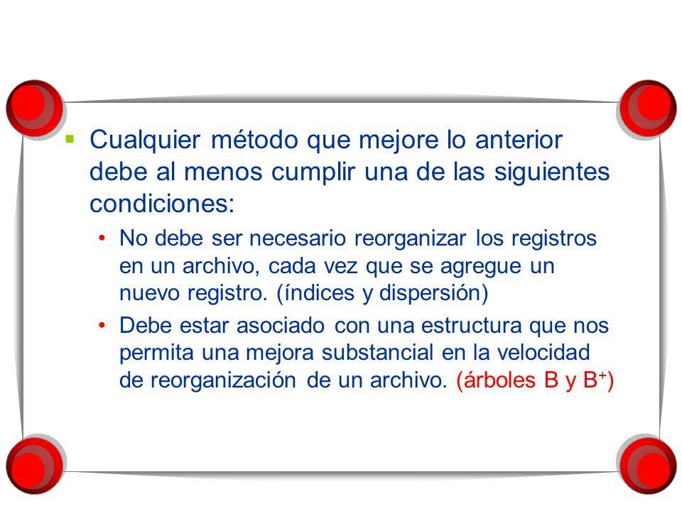 Cualquier método que mejore lo anterior debe al menos cumplir una de las siguientes condiciones: No debe ser necesario reorganizar los registros en un archivo, cada vez que se agregue un nuevo registro.