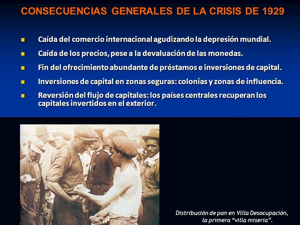CONSECUENCIAS GENERALES DE LA CRISIS DE 1929 Caída del comercio internacional agudizando la depresión mundial.