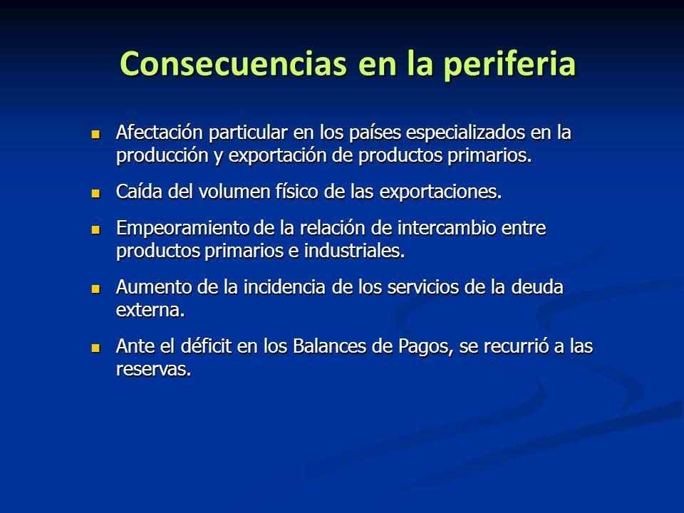 Consecuencias en la periferia Afectación particular en los países especializados en la producción y exportación de productos primarios.