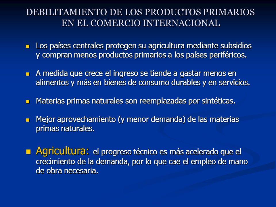 DEBILITAMIENTO DE LOS PRODUCTOS PRIMARIOS EN EL COMERCIO INTERNACIONAL Los países centrales protegen su agricultura mediante subsidios y compran menos productos primarios a los países periféricos.