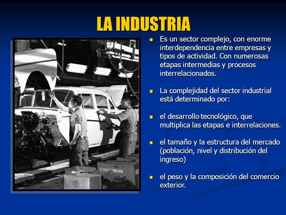 LA INDUSTRIA Es un sector complejo, con enorme interdependencia entre empresas y tipos de actividad.