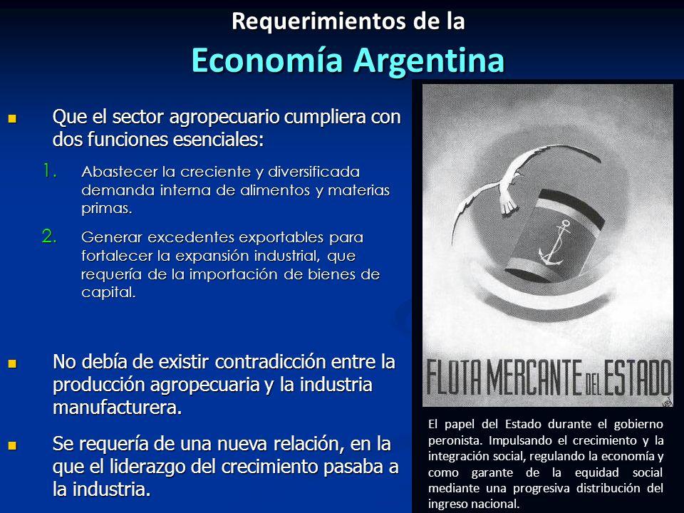 Requerimientos de la Economía Argentina Que el sector agropecuario cumpliera con dos funciones esenciales: Que el sector agropecuario cumpliera con dos funciones esenciales: 1.