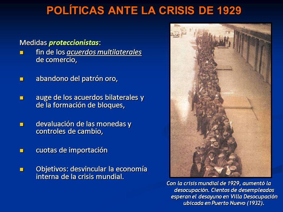 La expansión de los sindicatos durante el Peronismo