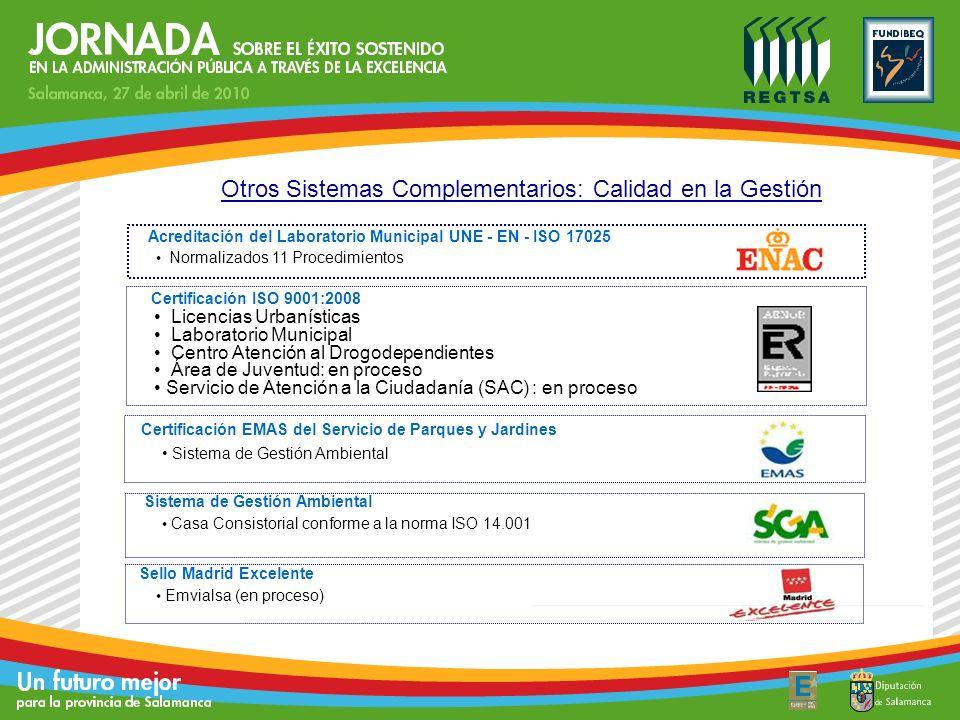 Normalizados 11 Procedimientos Acreditación del Laboratorio Municipal UNE - EN - ISO 17025 Licencias Urbanísticas Laboratorio Municipal Centro Atenció