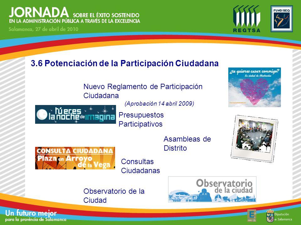 3.6 Potenciación de la Participación Ciudadana Nuevo Reglamento de Participación Ciudadana (Aprobación 14 abril 2009) Presupuestos Participativos Obse