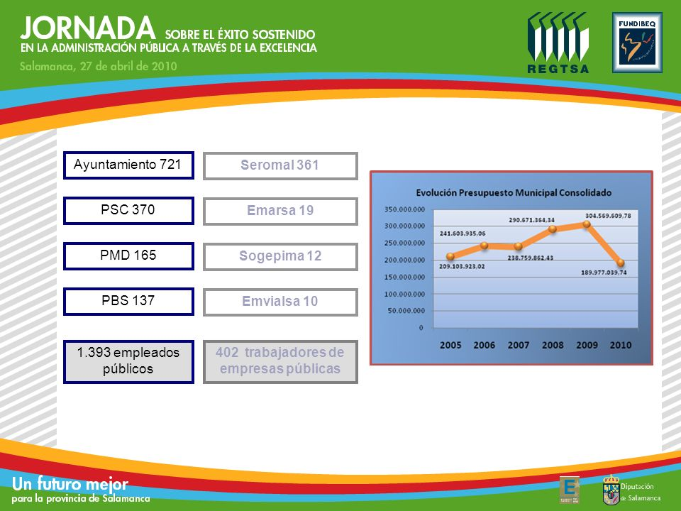 2. Repercusiones de la crisis económica en la Administración Pública