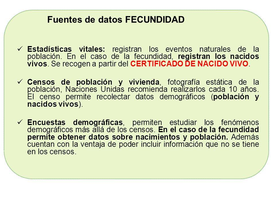 Fuentes de datos FECUNDIDAD Estadísticas vitales: registran los eventos naturales de la población. En el caso de la fecundidad, registran los nacidos