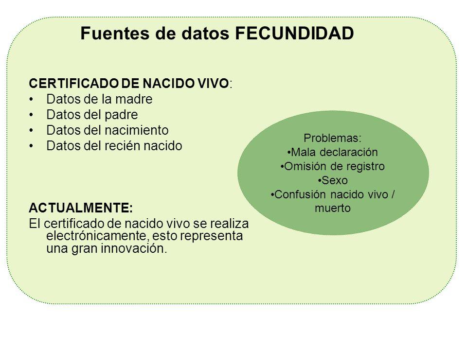 Fuentes de datos FECUNDIDAD CERTIFICADO DE NACIDO VIVO: Datos de la madre Datos del padre Datos del nacimiento Datos del recién nacido ACTUALMENTE: El