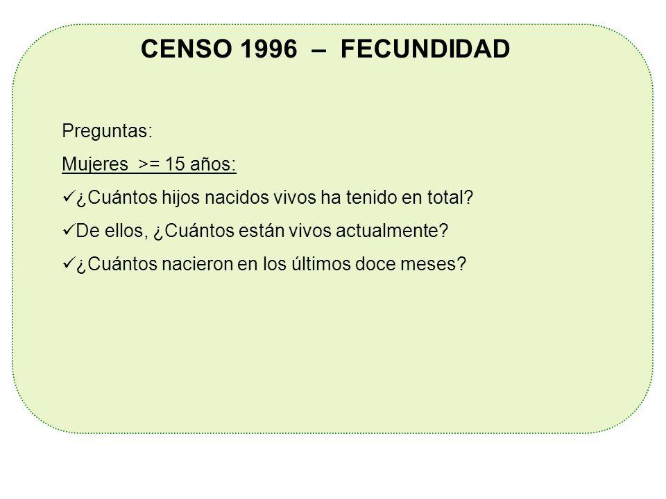 CENSO 1996 – FECUNDIDAD Preguntas: Mujeres >= 15 años: ¿Cuántos hijos nacidos vivos ha tenido en total? De ellos, ¿Cuántos están vivos actualmente? ¿C
