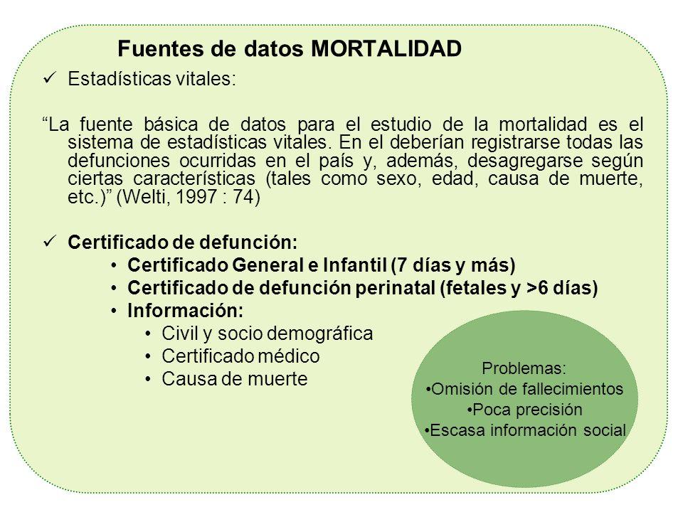 Fuentes de datos MORTALIDAD Estadísticas vitales: La fuente básica de datos para el estudio de la mortalidad es el sistema de estadísticas vitales. En