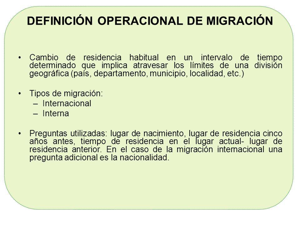 DEFINICIÓN OPERACIONAL DE MIGRACIÓN Cambio de residencia habitual en un intervalo de tiempo determinado que implica atravesar los límites de una divis