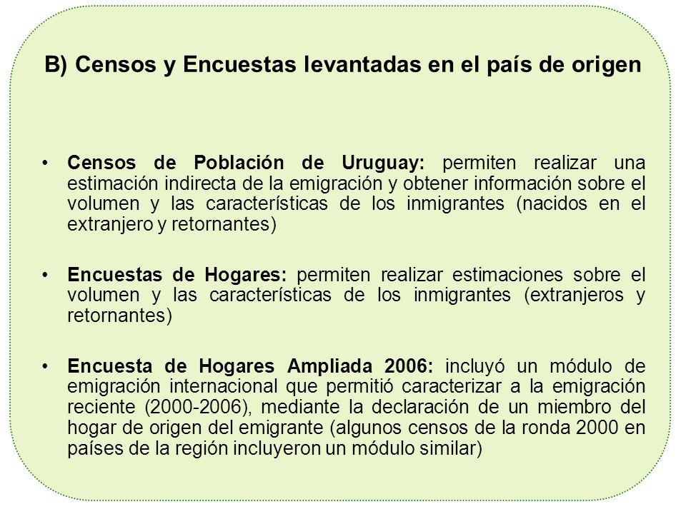 B) Censos y Encuestas levantadas en el país de origen Censos de Población de Uruguay: permiten realizar una estimación indirecta de la emigración y ob