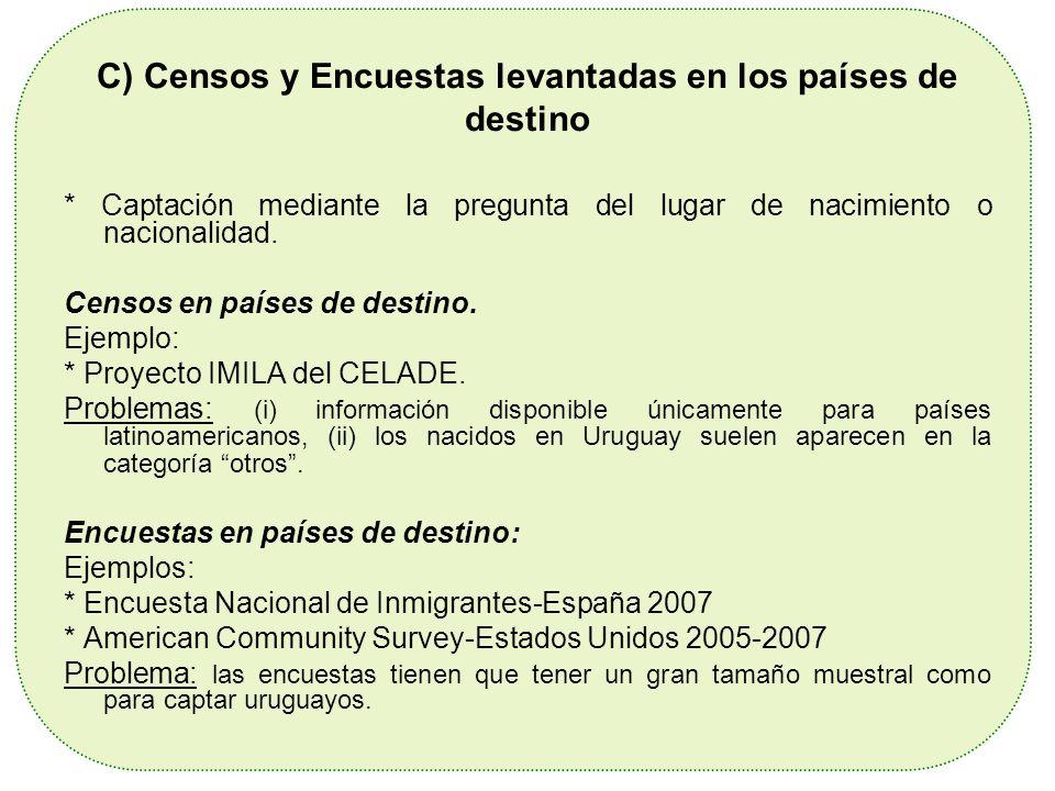 C) Censos y Encuestas levantadas en los países de destino * Captación mediante la pregunta del lugar de nacimiento o nacionalidad. Censos en países de
