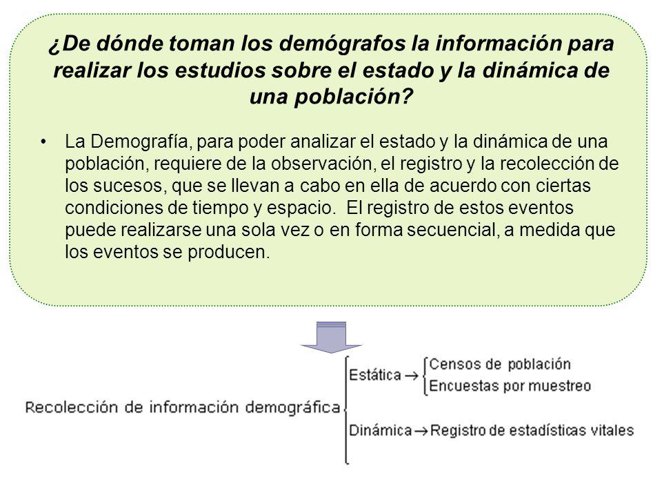 ¿De dónde toman los demógrafos la información para realizar los estudios sobre el estado y la dinámica de una población? La Demografía, para poder ana