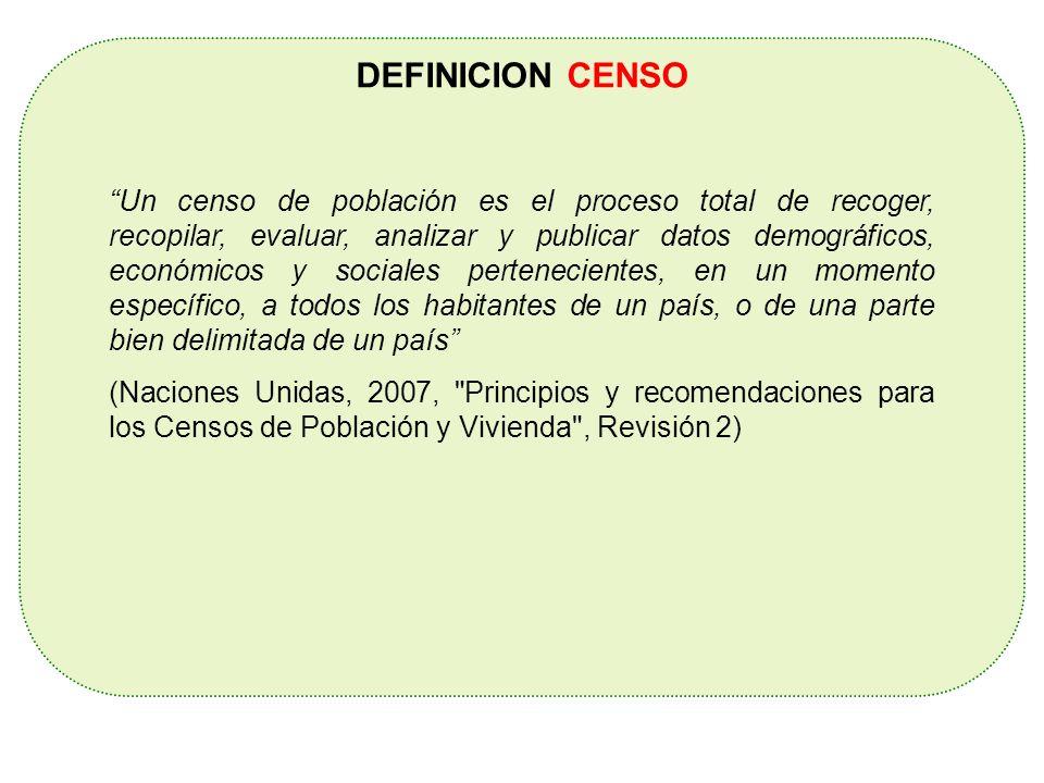 DEFINICION CENSO Un censo de población es el proceso total de recoger, recopilar, evaluar, analizar y publicar datos demográficos, económicos y social