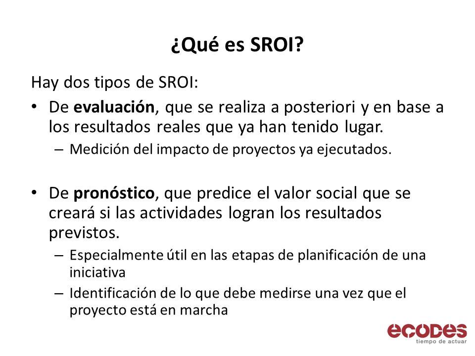 ¿Qué es SROI.