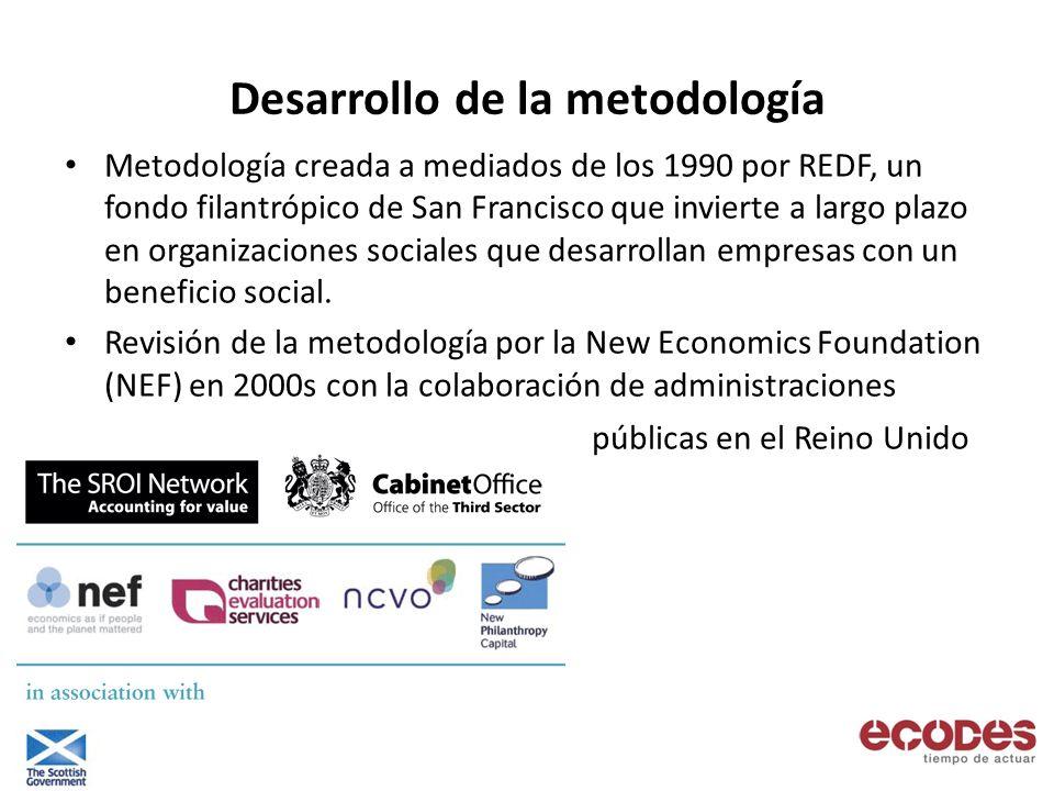 Desarrollo de la metodología Metodología creada a mediados de los 1990 por REDF, un fondo filantrópico de San Francisco que invierte a largo plazo en organizaciones sociales que desarrollan empresas con un beneficio social.
