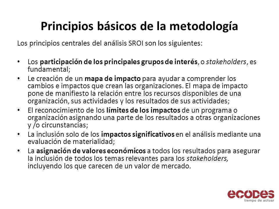 Principios básicos de la metodología Los principios centrales del análisis SROI son los siguientes: Los participación de los principales grupos de interés, o stakeholders, es fundamental; Le creación de un mapa de impacto para ayudar a comprender los cambios e impactos que crean las organizaciones.