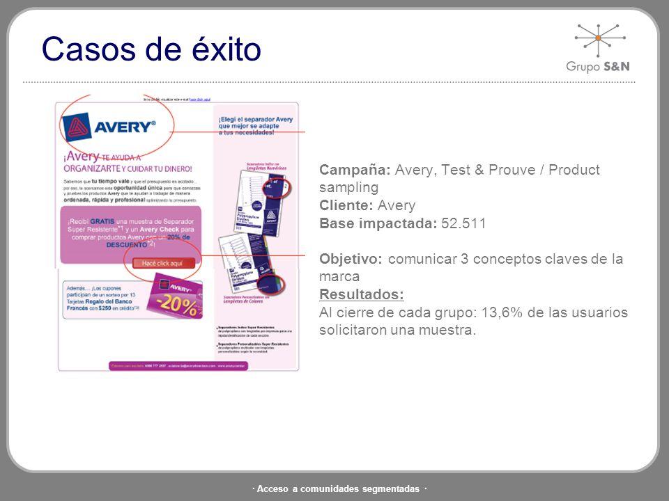 · Acceso a comunidades segmentadas · Campaña: Product sampling Cliente: Nivea Base impactada: 21898 Objetivo: indagar el mercado y distribuir muestras