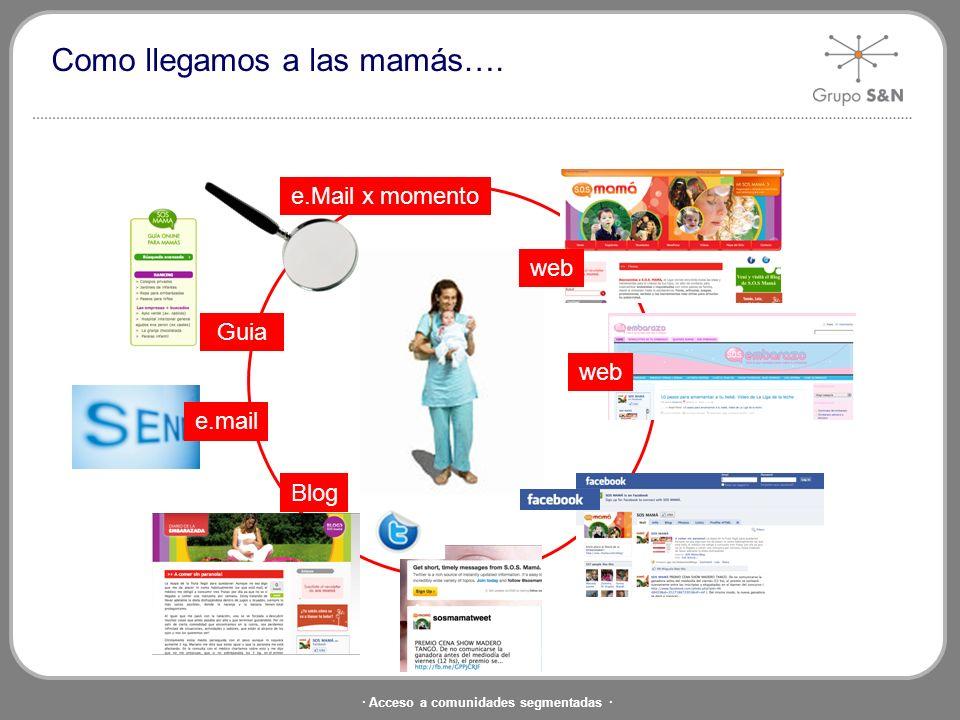 · Acceso a comunidades segmentadas · Como llegamos a las secretarias… e.mail Web de contenido Blog Guia Expo webinars busquedas