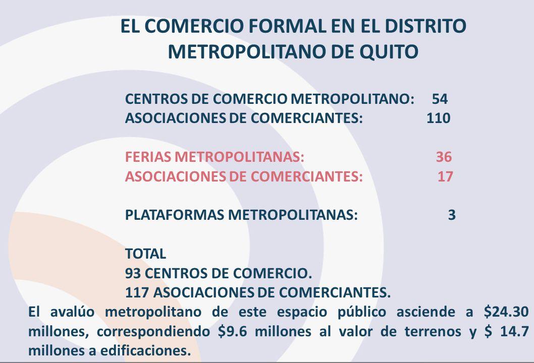 CENTROS DE COMERCIO METROPOLITANO: 54 ASOCIACIONES DE COMERCIANTES: 110 FERIAS METROPOLITANAS: 36 ASOCIACIONES DE COMERCIANTES: 17 PLATAFORMAS METROPO
