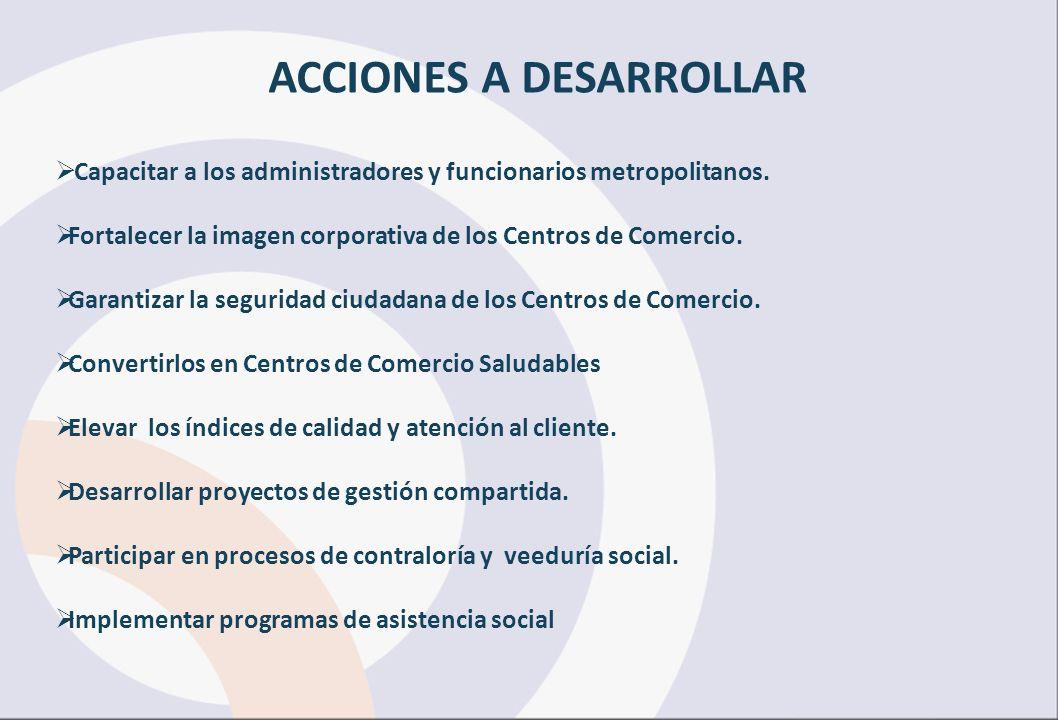 ACCIONES A DESARROLLAR Capacitar a los administradores y funcionarios metropolitanos.
