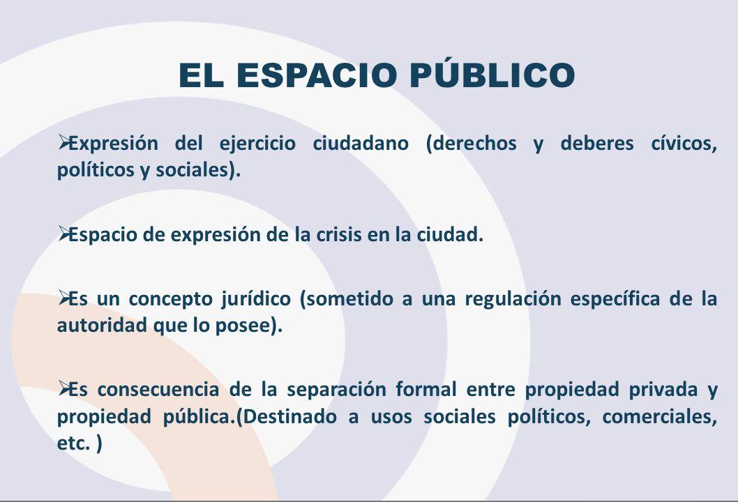 EL ESPACIO PÚBLICO Expresión del ejercicio ciudadano (derechos y deberes cívicos, políticos y sociales). Espacio de expresión de la crisis en la ciuda