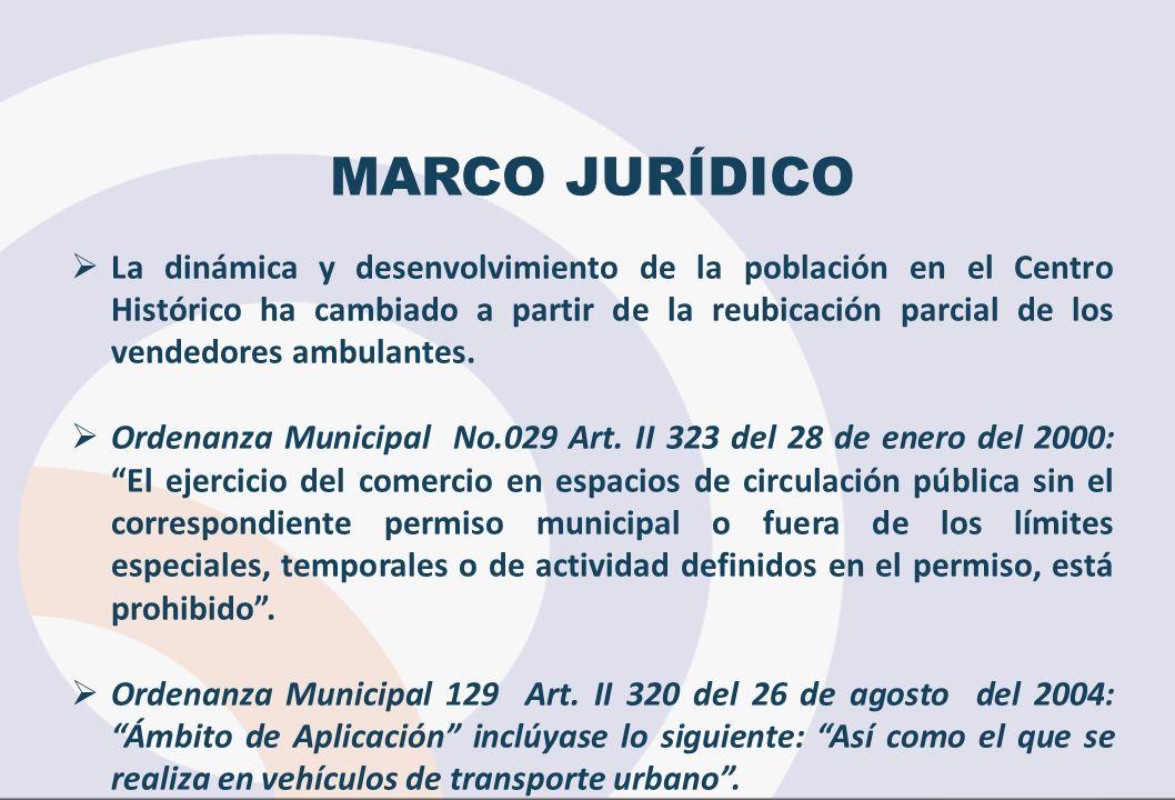 MARCO JURÍDICO La dinámica y desenvolvimiento de la población en el Centro Histórico ha cambiado a partir de la reubicación parcial de los vendedores ambulantes.