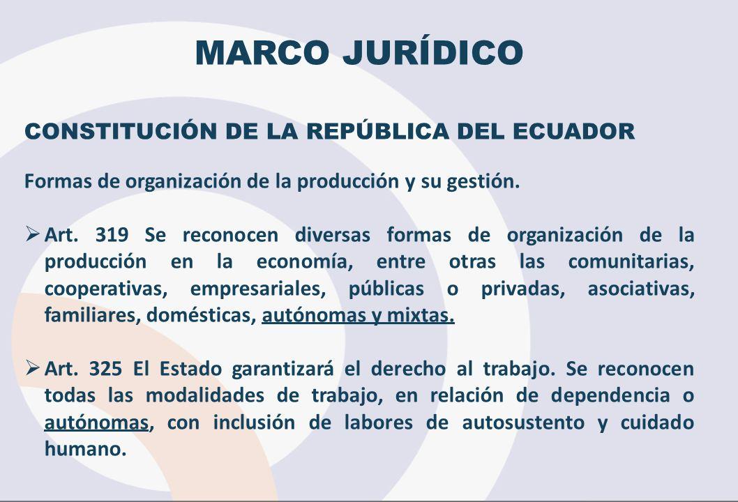 MARCO JURÍDICO CONSTITUCIÓN DE LA REPÚBLICA DEL ECUADOR Formas de organización de la producción y su gestión. Art. 319 Se reconocen diversas formas de