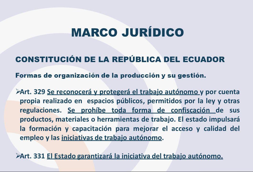 MARCO JURÍDICO CONSTITUCIÓN DE LA REPÚBLICA DEL ECUADOR Formas de organización de la producción y su gestión. Art. 329 Se reconocerá y protegerá el tr
