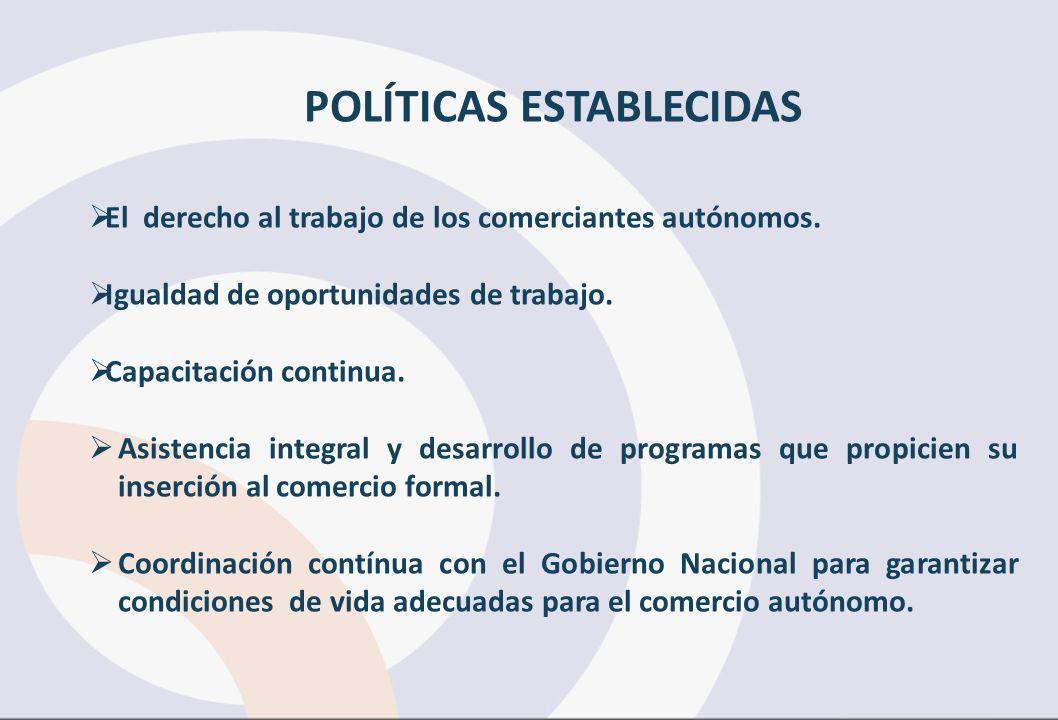 POLÍTICAS ESTABLECIDAS El derecho al trabajo de los comerciantes autónomos.