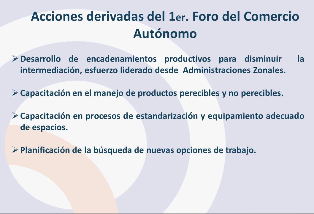 Desarrollo de encadenamientos productivos para disminuir la intermediación, esfuerzo liderado desde Administraciones Zonales.