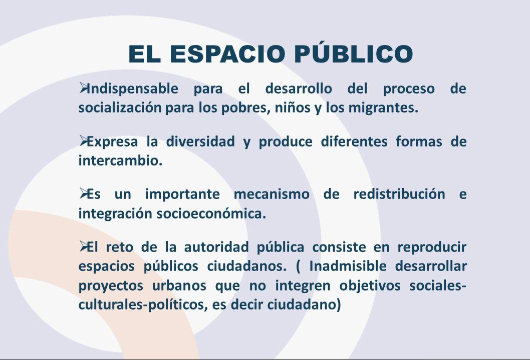 EL ESPACIO PÚBLICO Indispensable para el desarrollo del proceso de socialización para los pobres, niños y los migrantes. Expresa la diversidad y produ