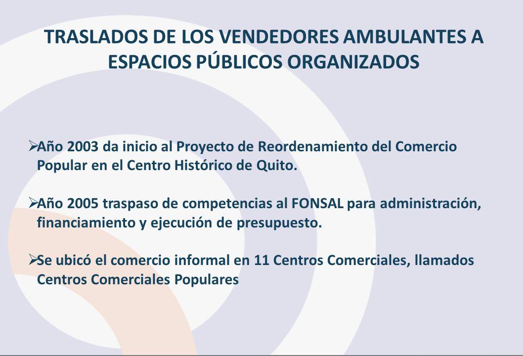 TRASLADOS DE LOS VENDEDORES AMBULANTES A ESPACIOS PÚBLICOS ORGANIZADOS Año 2003 da inicio al Proyecto de Reordenamiento del Comercio Popular en el Centro Histórico de Quito.