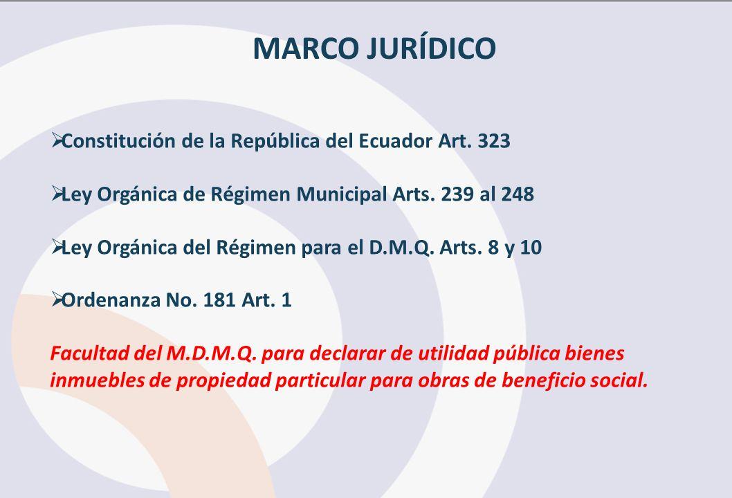 MARCO JURÍDICO Constitución de la República del Ecuador Art. 323 Ley Orgánica de Régimen Municipal Arts. 239 al 248 Ley Orgánica del Régimen para el D
