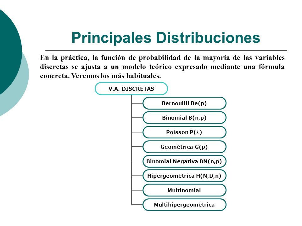 Principales Distribuciones En la práctica, la función de probabilidad de la mayoría de las variables discretas se ajusta a un modelo teórico expresado mediante una fórmula concreta.
