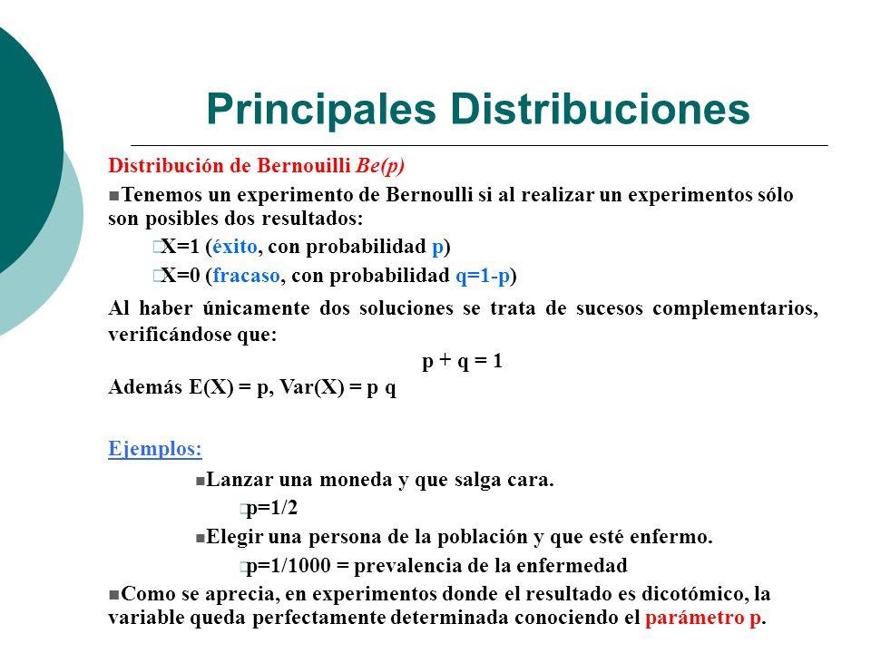 Principales Distribuciones Distribución de Bernouilli Be(p) Tenemos un experimento de Bernoulli si al realizar un experimentos sólo son posibles dos resultados: X=1 (éxito, con probabilidad p) X=0 (fracaso, con probabilidad q=1-p) Al haber únicamente dos soluciones se trata de sucesos complementarios, verificándose que: p + q = 1 Además E(X) = p, Var(X) = p q Ejemplos: Lanzar una moneda y que salga cara.