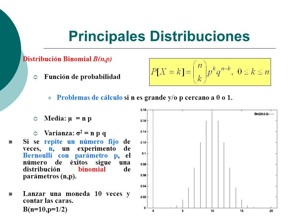 Principales Distribuciones Distribución Binomial B(n,p) Función de probabilidad Problemas de cálculo si n es grande y/o p cercano a 0 o 1.
