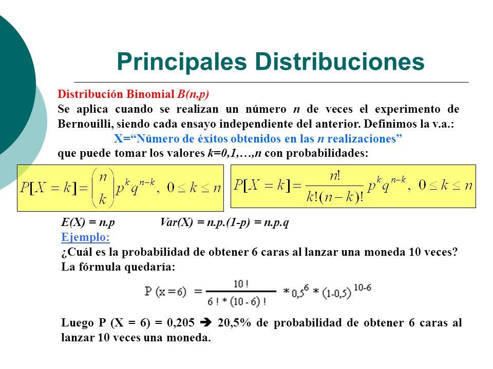 Principales Distribuciones Distribución Binomial B(n,p) Se aplica cuando se realizan un número n de veces el experimento de Bernouilli, siendo cada ensayo independiente del anterior.
