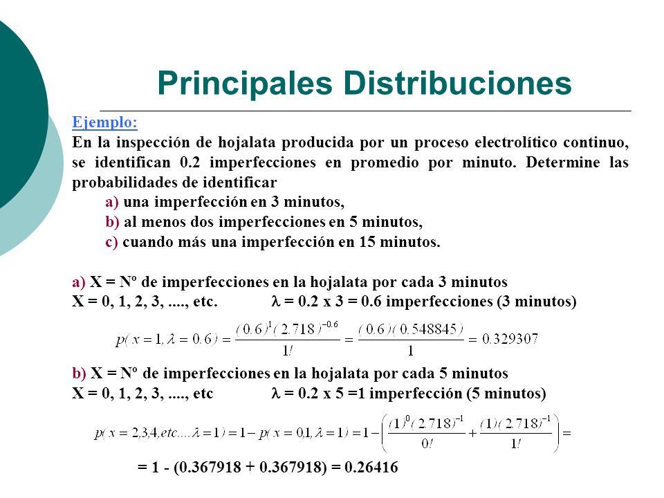 Principales Distribuciones Ejemplo: En la inspección de hojalata producida por un proceso electrolítico continuo, se identifican 0.2 imperfecciones en promedio por minuto.