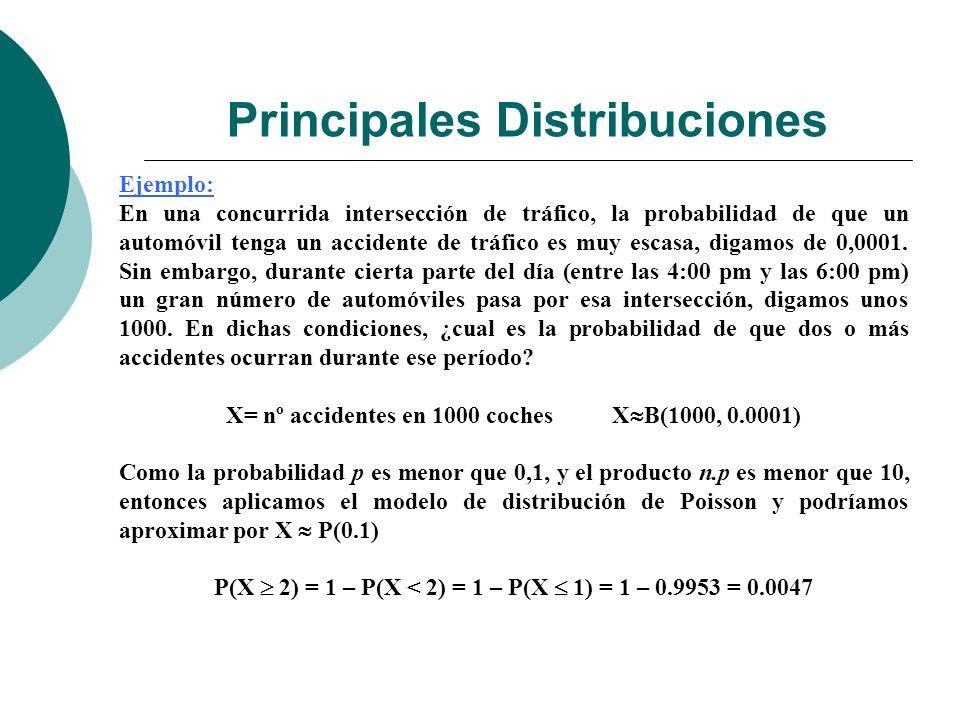 Principales Distribuciones Ejemplo: En una concurrida intersección de tráfico, la probabilidad de que un automóvil tenga un accidente de tráfico es muy escasa, digamos de 0,0001.