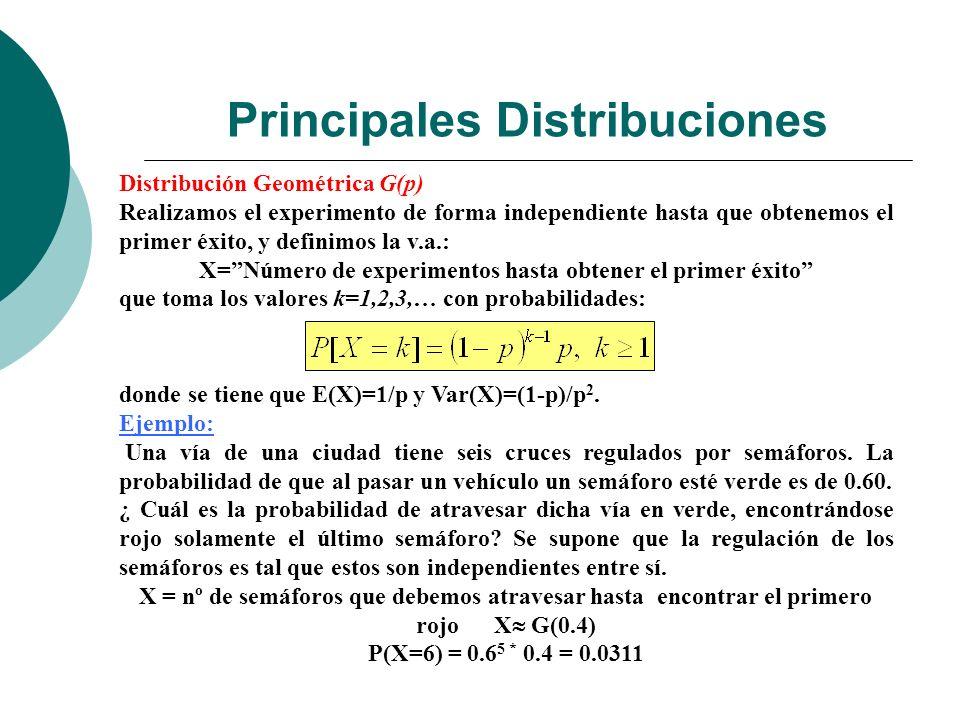 Principales Distribuciones Distribución Geométrica G(p) Realizamos el experimento de forma independiente hasta que obtenemos el primer éxito, y definimos la v.a.: X=Número de experimentos hasta obtener el primer éxito que toma los valores k=1,2,3,… con probabilidades: donde se tiene que E(X)=1/p y Var(X)=(1-p)/p 2.