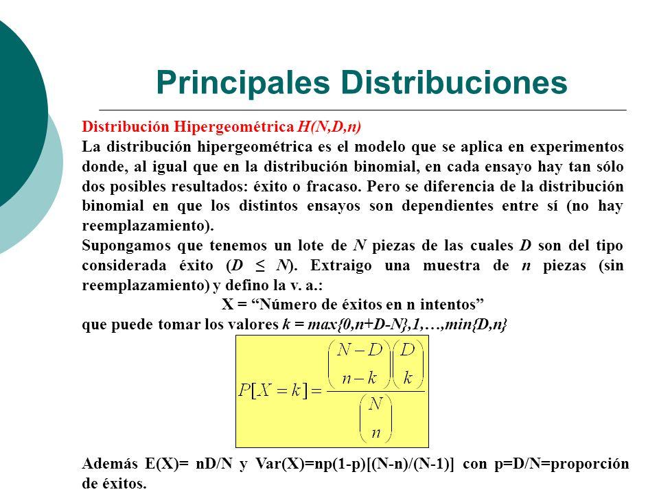 Principales Distribuciones Distribución Hipergeométrica H(N,D,n) La distribución hipergeométrica es el modelo que se aplica en experimentos donde, al igual que en la distribución binomial, en cada ensayo hay tan sólo dos posibles resultados: éxito o fracaso.