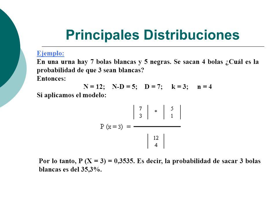 Principales Distribuciones Ejemplo: En una urna hay 7 bolas blancas y 5 negras.