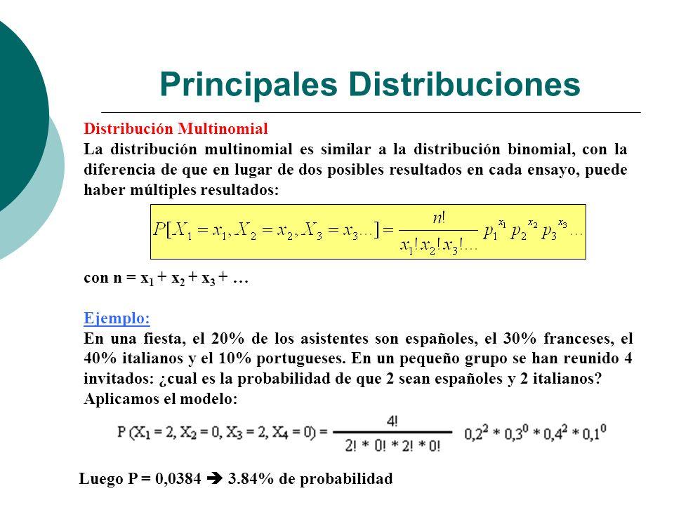 Principales Distribuciones Distribución Multinomial La distribución multinomial es similar a la distribución binomial, con la diferencia de que en lugar de dos posibles resultados en cada ensayo, puede haber múltiples resultados: con n = x 1 + x 2 + x 3 + … Ejemplo: En una fiesta, el 20% de los asistentes son españoles, el 30% franceses, el 40% italianos y el 10% portugueses.
