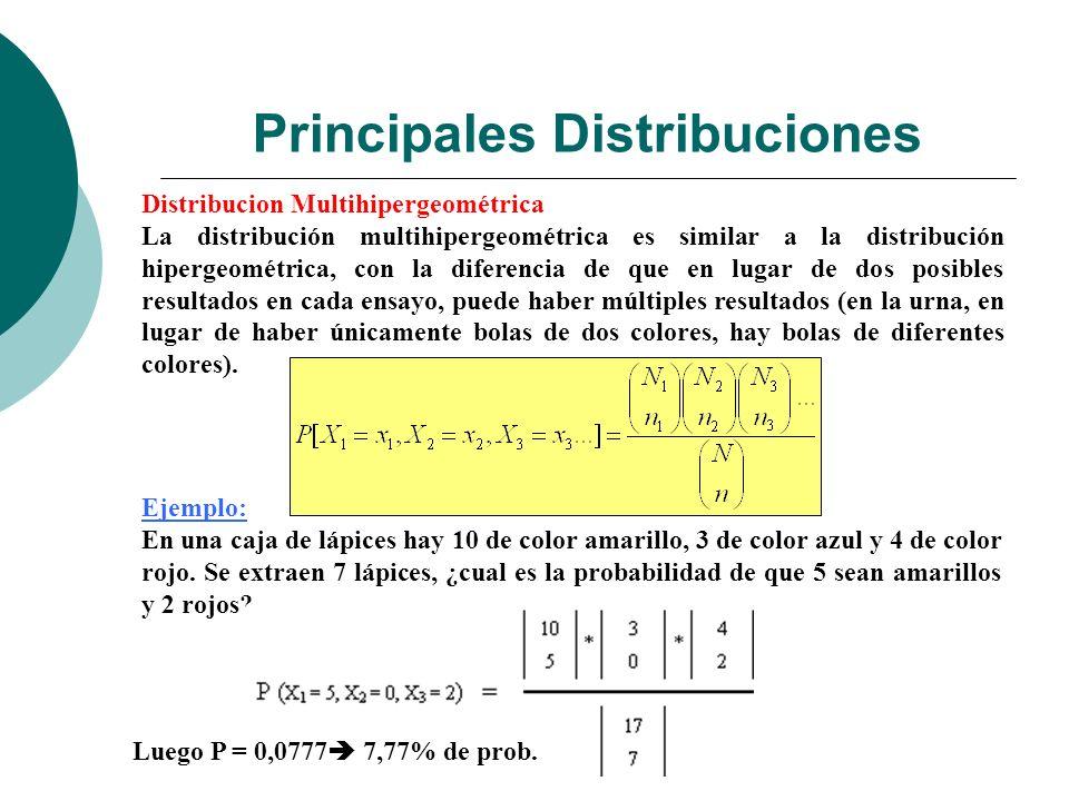 Principales Distribuciones Distribucion Multihipergeométrica La distribución multihipergeométrica es similar a la distribución hipergeométrica, con la diferencia de que en lugar de dos posibles resultados en cada ensayo, puede haber múltiples resultados (en la urna, en lugar de haber únicamente bolas de dos colores, hay bolas de diferentes colores).