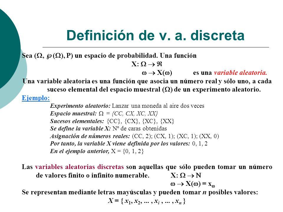 Definición de v.a. discreta Sea (, ( ), P) un espacio de probabilidad.