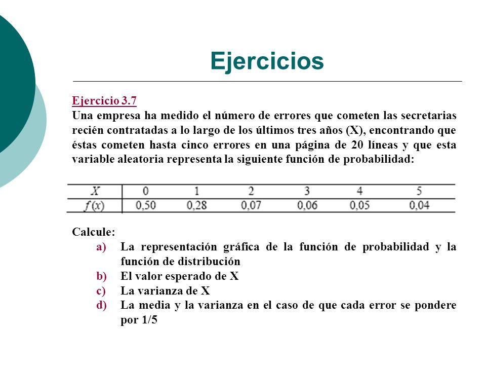 Ejercicios Ejercicio 3.7 Una empresa ha medido el número de errores que cometen las secretarias recién contratadas a lo largo de los últimos tres años (X), encontrando que éstas cometen hasta cinco errores en una página de 20 líneas y que esta variable aleatoria representa la siguiente función de probabilidad: Calcule: a)La representación gráfica de la función de probabilidad y la función de distribución b)El valor esperado de X c)La varianza de X d)La media y la varianza en el caso de que cada error se pondere por 1/5